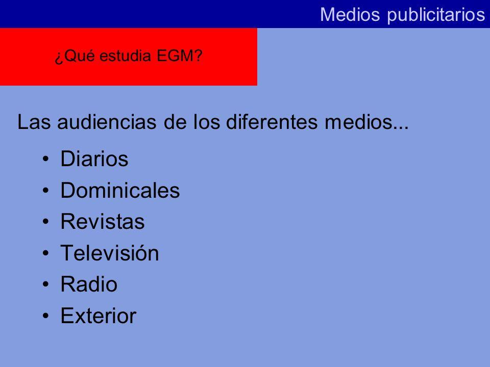 1º/ Estudio General de Medios (EGM de la AIMC) Medios publicitarios