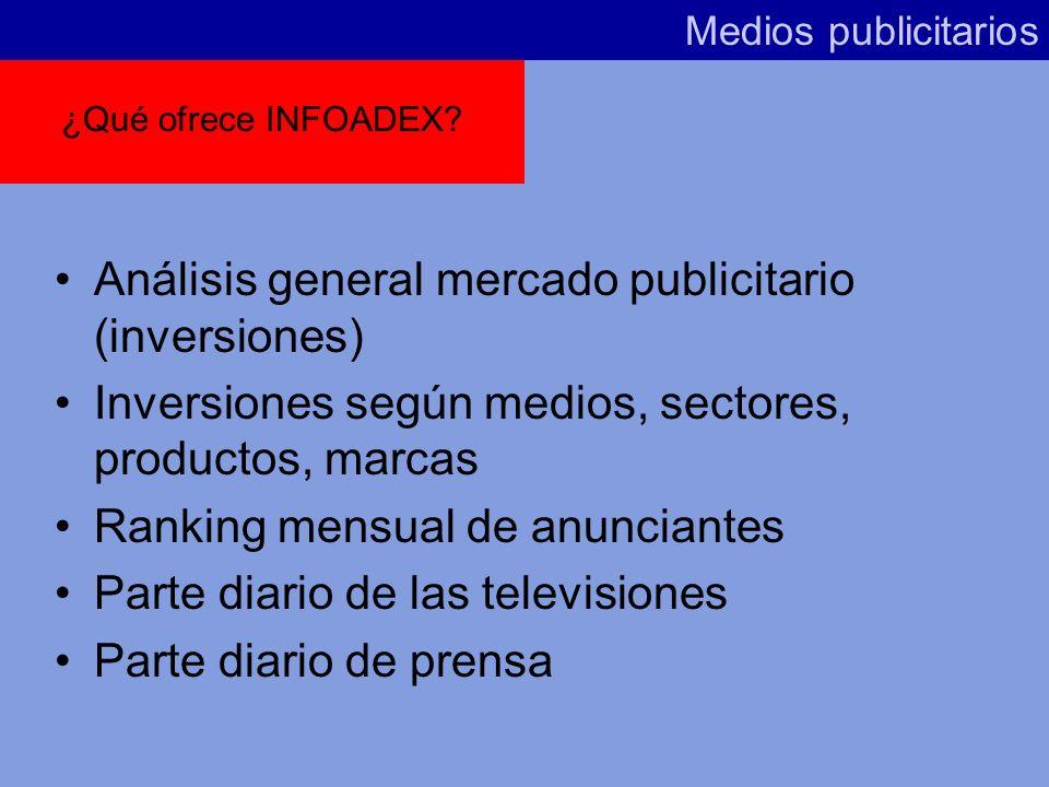 ¿Qué es INFOADEX? Medios publicitarios Es el principal proveedor de información sobre la actividad publicitaria de las marcas en el mercado español
