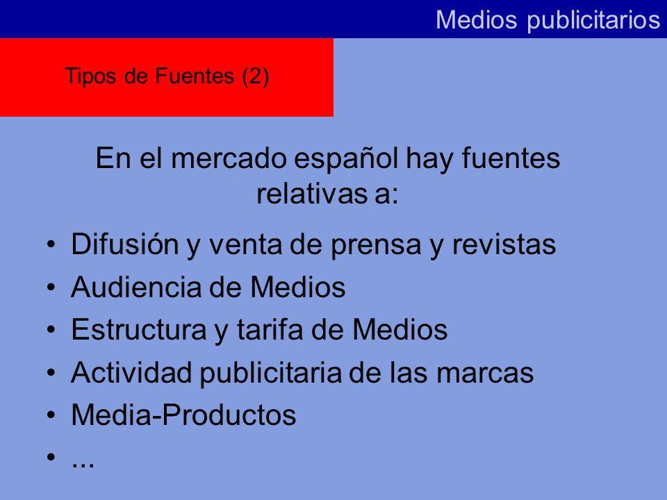 Tipos de Fuentes (1) Medios publicitarios Fuentes primarias (Nosotros creamos el estudio) Fuentes secundarias (Aprovechamos los datos de otros estudio