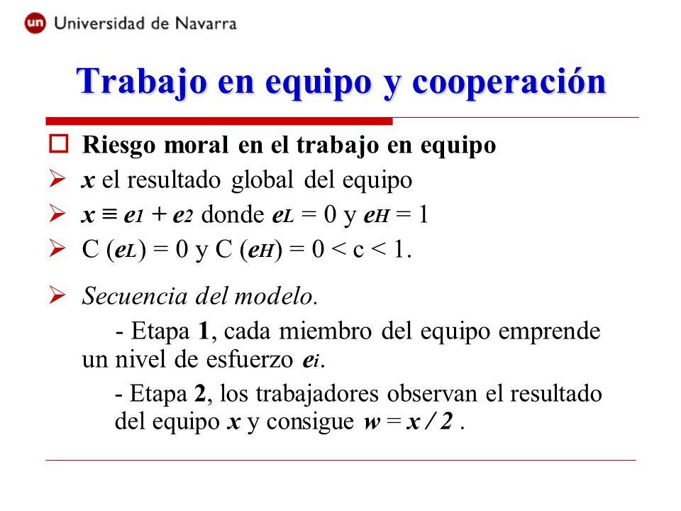 Trabajo en equipo y cooperación Riesgo moral en el trabajo en equipo x el resultado global del equipo x e 1 + e 2 donde e L = 0 y e H = 1 C (e L ) = 0 y C (e H ) = 0 < c < 1.
