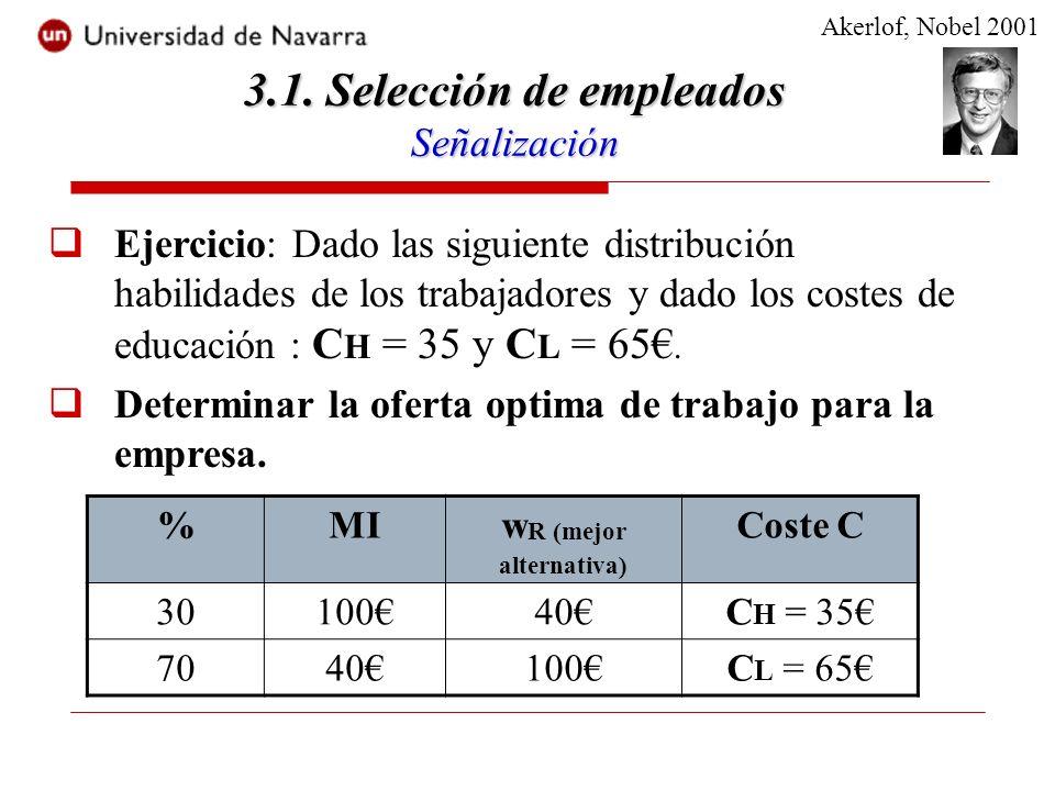 Ejercicio: Dado las siguiente distribución habilidades de los trabajadores y dado los costes de educación : C H = 35 y C L = 65.