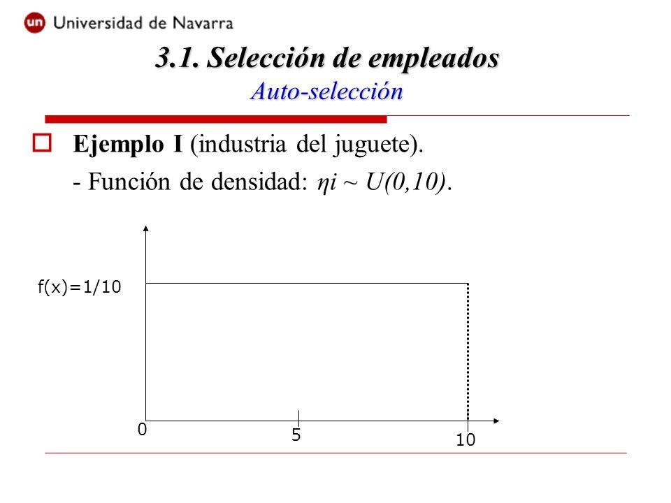 Ejemplo I (industria del juguete). - Función de densidad: ηi ~ U(0,10).