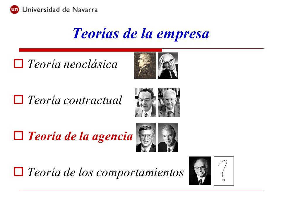 Teorías de la empresa Teoría neoclásica Teoría contractual Teoría de la agencia Teoría de los comportamientos