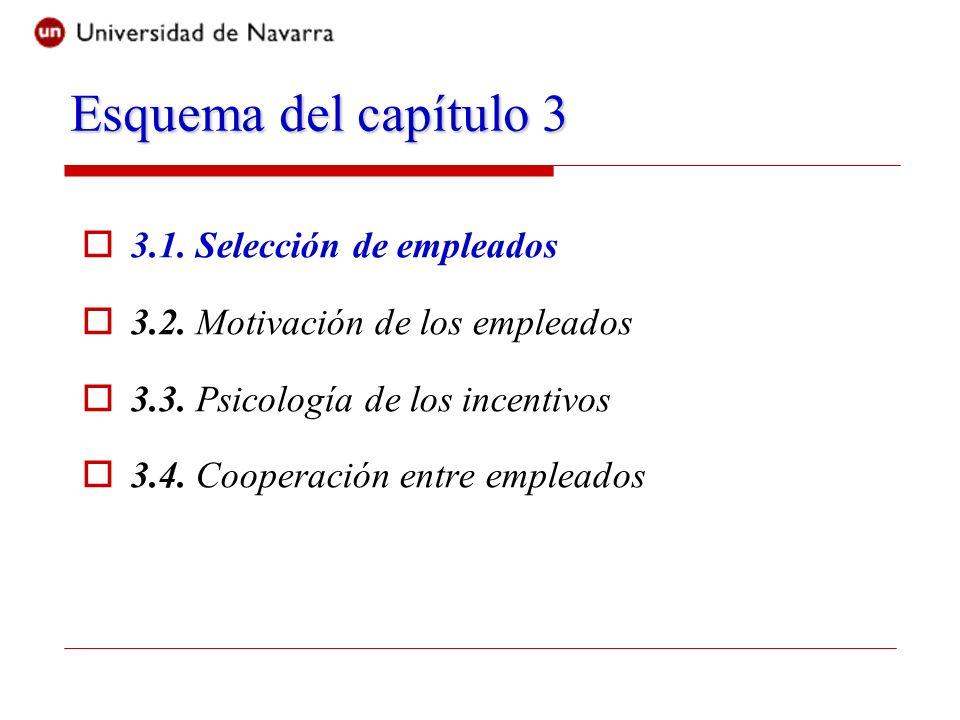 Esquema del capítulo 3 3.1. Selección de empleados 3.2.