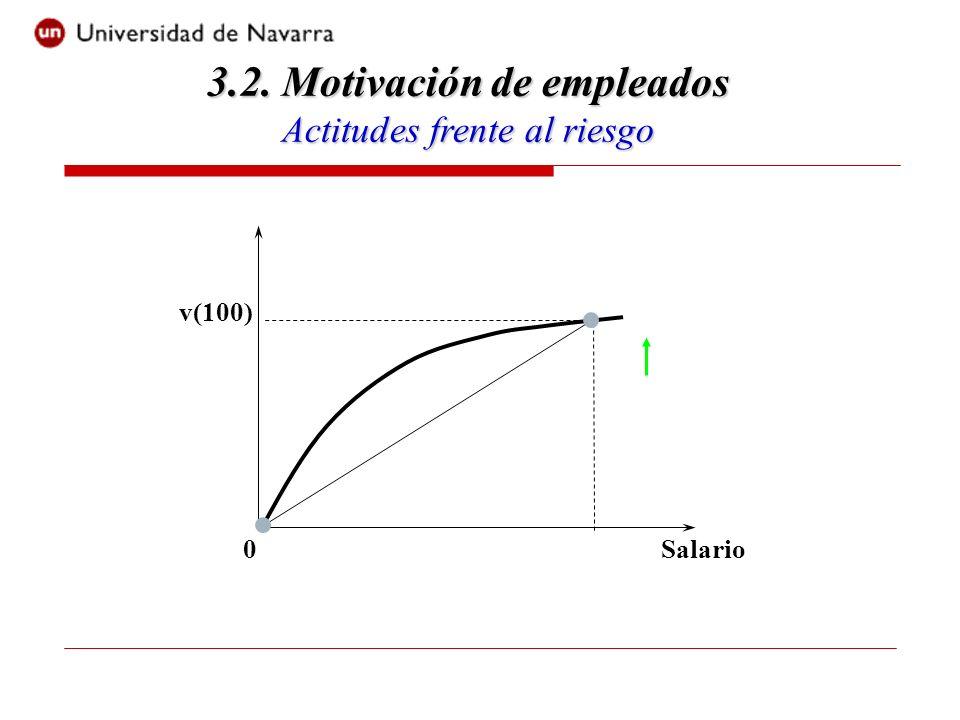 Salario0 v(100) 3.2. Motivación de empleados Actitudes frente al riesgo