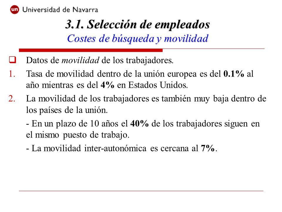 Datos de movilidad de los trabajadores.