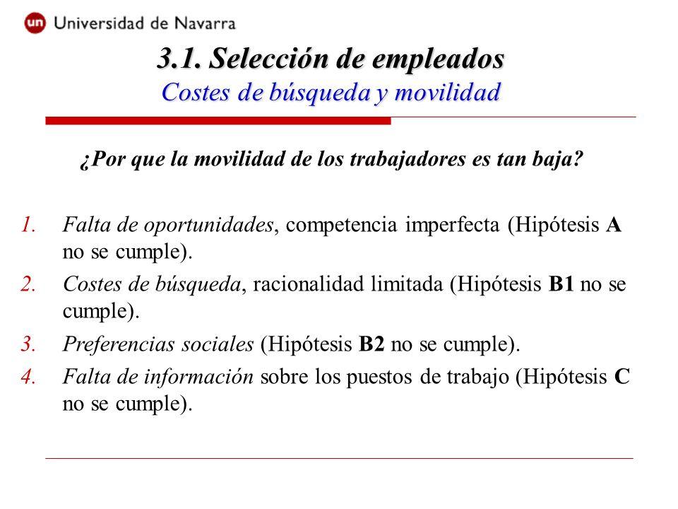 Hipótesis C: información asimétrica.Hipótesis C: información asimétrica.