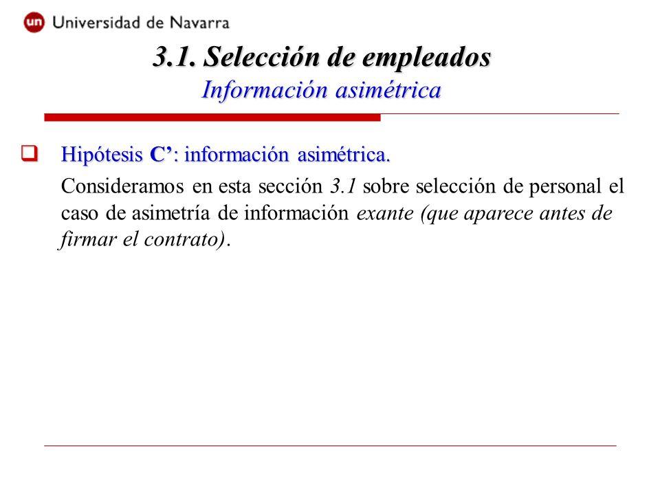 Hipótesis C: información asimétrica. Hipótesis C: información asimétrica.