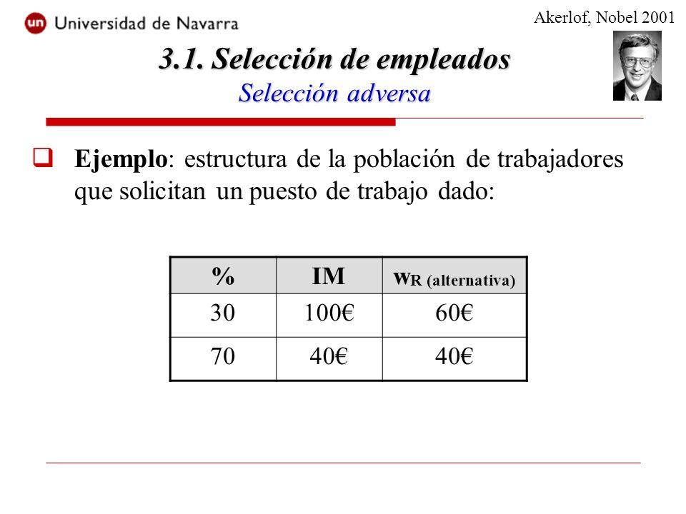 Etapa 2.Si el sujeto M le deja libre de elegir e entonces el sujeto D decide e entre 0 y 120.