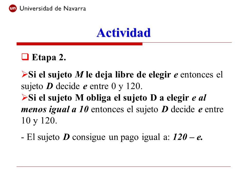 Etapa 2. Si el sujeto M le deja libre de elegir e entonces el sujeto D decide e entre 0 y 120.