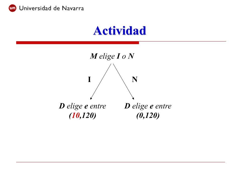 IN D elige e entre (10,120) D elige e entre (0,120) M elige I o N Actividad