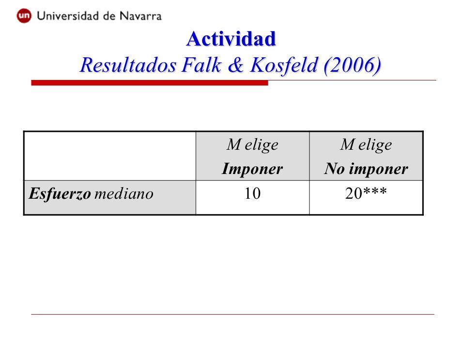 Actividad Resultados Falk & Kosfeld (2006) M elige Imponer M elige No imponer Esfuerzo mediano1020***