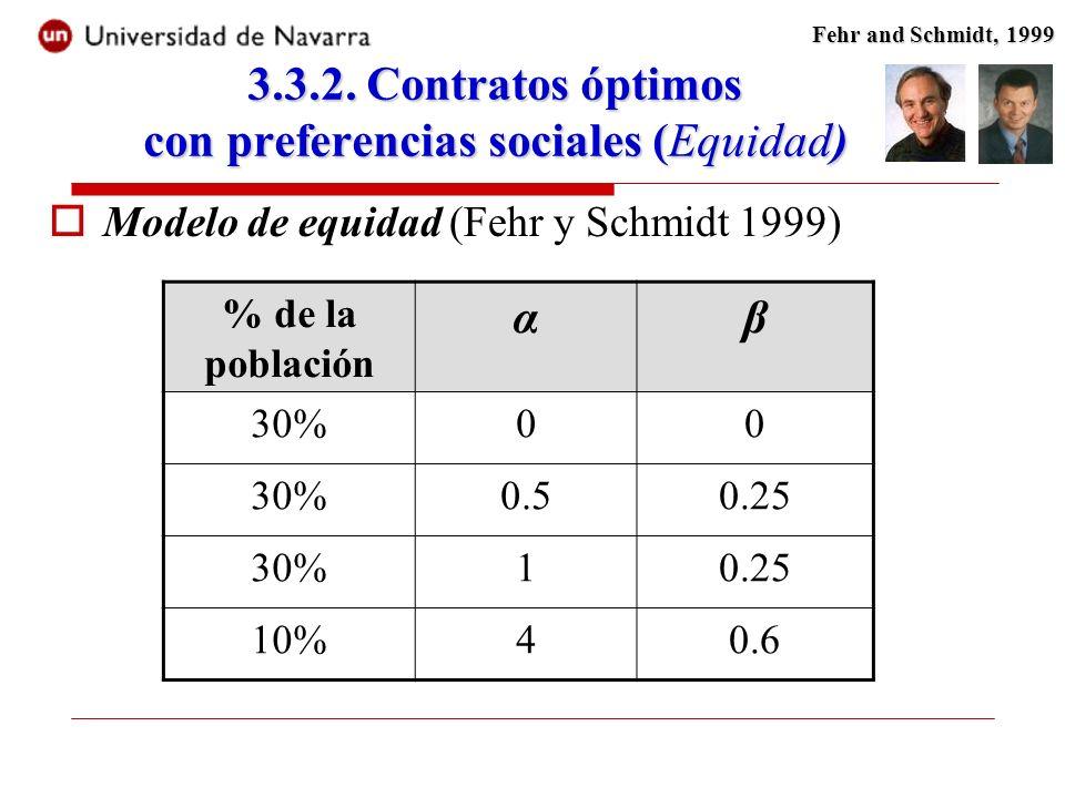 Modelo de equidad (Fehr y Schmidt 1999) % de la población αβ 30%00 0.50.25 30%10.25 10%40.6 3.3.2.
