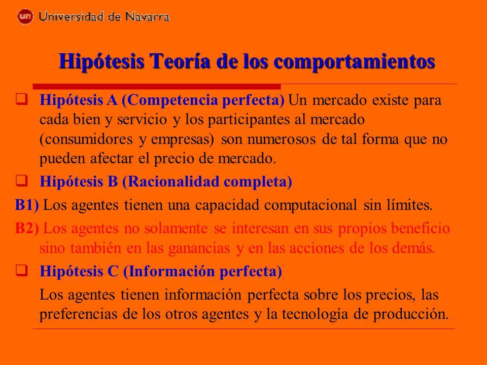 Hipótesis A (Competencia perfecta) Un mercado existe para cada bien y servicio y los participantes al mercado (consumidores y empresas) son numerosos de tal forma que no pueden afectar el precio de mercado.