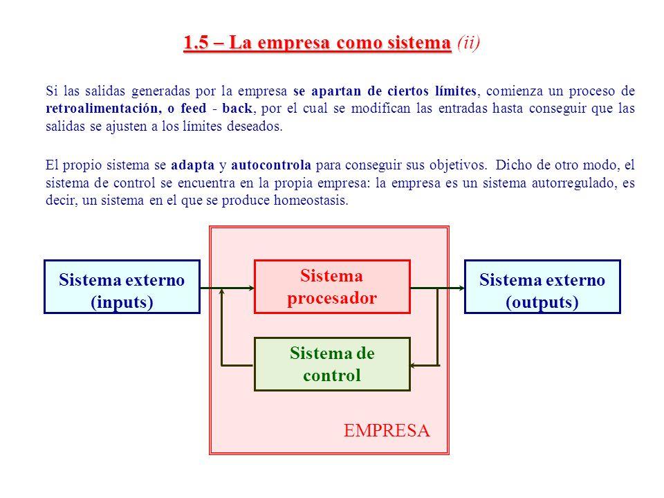 1.5 – La empresa como sistema 1.5 – La empresa como sistema (iii) Según sea la forma de realizar las agrupaciones, es posible distinguir en la empresa diferentes tipos de subsistemas, que, a su vez, se comportan en sí mismos como sistemas.