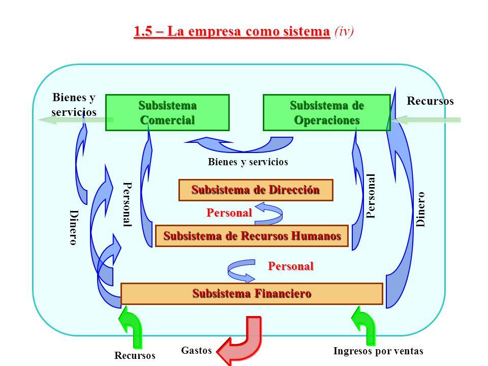 Bienes y servicios Personal Recursos Personal Dinero Recursos Ingresos por ventas Gastos 1.5 – La empresa como sistema 1.5 – La empresa como sistema (