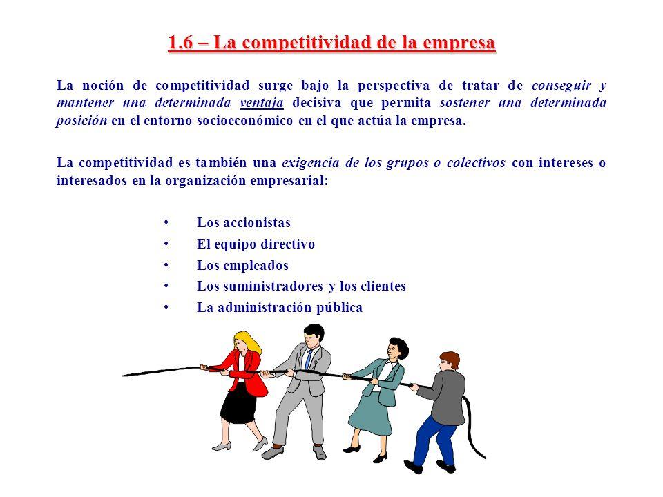 1.6 – La competitividad de la empresa La noción de competitividad surge bajo la perspectiva de tratar de conseguir y mantener una determinada ventaja