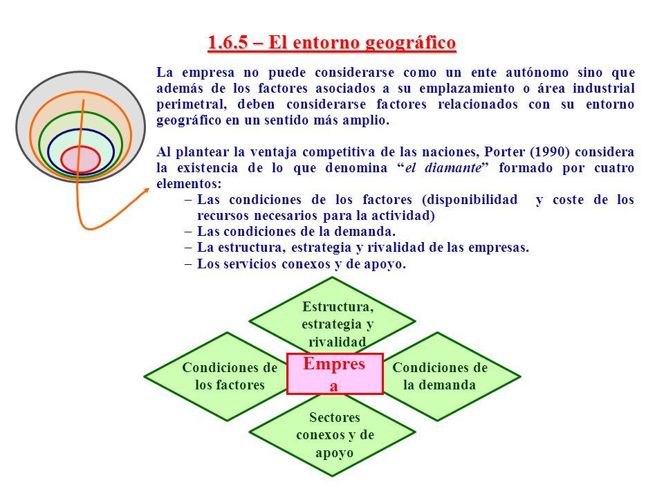 1.6.5 – El entorno geográfico La empresa no puede considerarse como un ente autónomo sino que además de los factores asociados a su emplazamiento o ár
