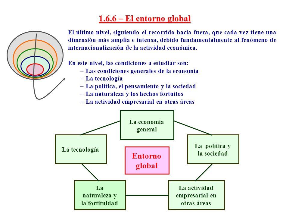 1.6.6 – El entorno global El último nivel, siguiendo el recorrido hacia fuera, que cada vez tiene una dimensión más amplia e intensa, debido fundament