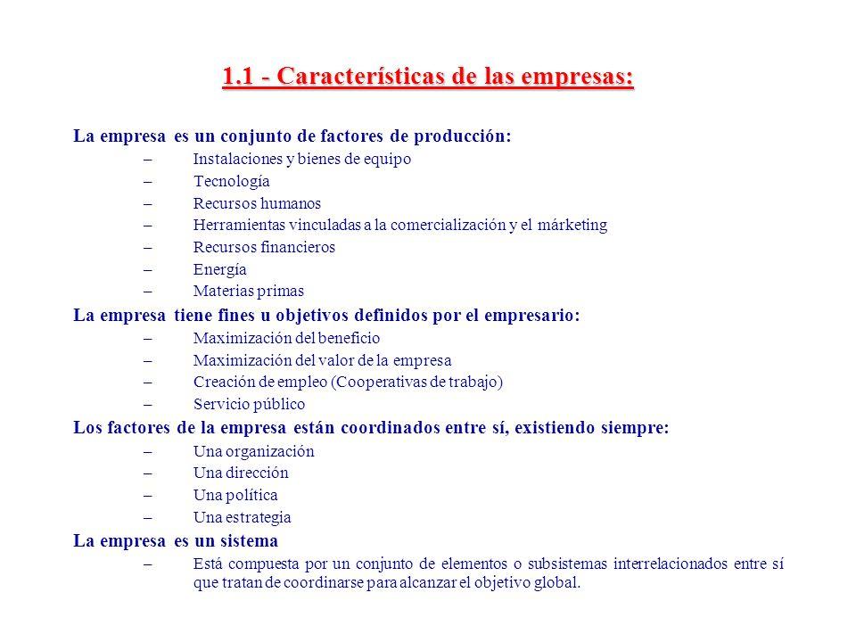 1.1 - Características de las empresas: La empresa es un conjunto de factores de producción: –Instalaciones y bienes de equipo –Tecnología –Recursos hu