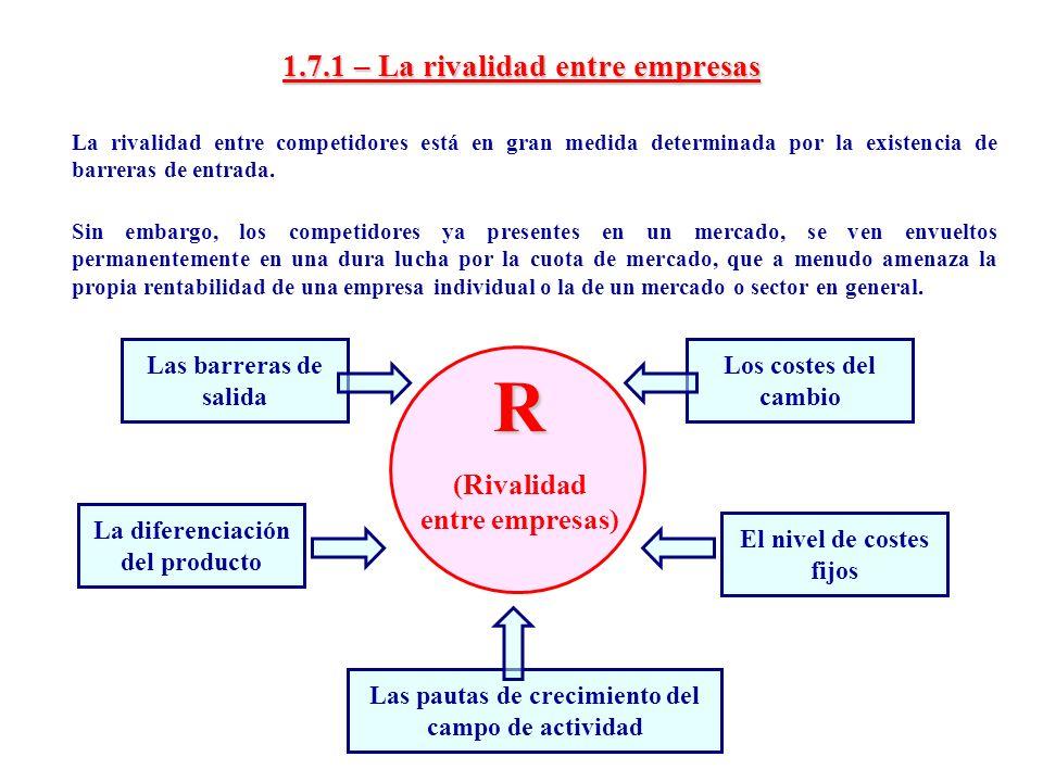 1.7.1 – La rivalidad entre empresas La rivalidad entre competidores está en gran medida determinada por la existencia de barreras de entrada. Sin emba