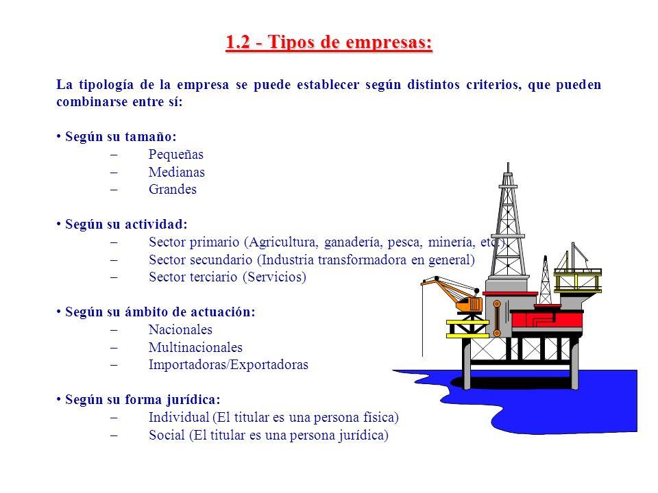 1.2 - Tipos de empresas: La tipología de la empresa se puede establecer según distintos criterios, que pueden combinarse entre sí: Según su tamaño: –P