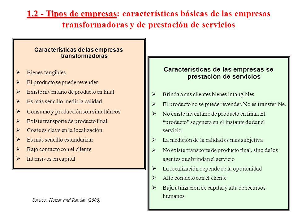 Características de las empresas transformadoras Bienes tangibles El producto se puede revender Existe inventario de producto en final Es más sencillo