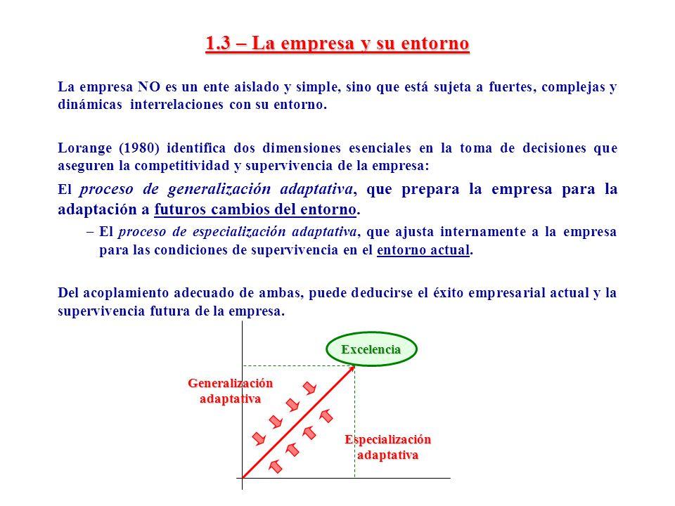 1.3 – La empresa y su entorno La empresa NO es un ente aislado y simple, sino que está sujeta a fuertes, complejas y dinámicas interrelaciones con su