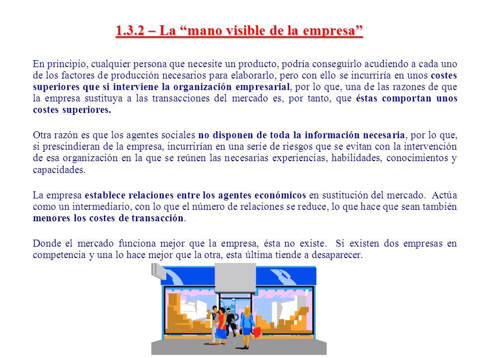1.3.2 – La mano visible de la empresa En principio, cualquier persona que necesite un producto, podría conseguirlo acudiendo a cada uno de los factore
