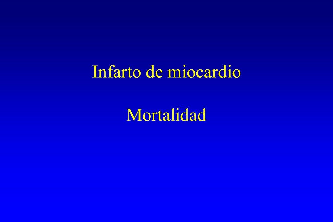 Infarto de miocardio Mortalidad