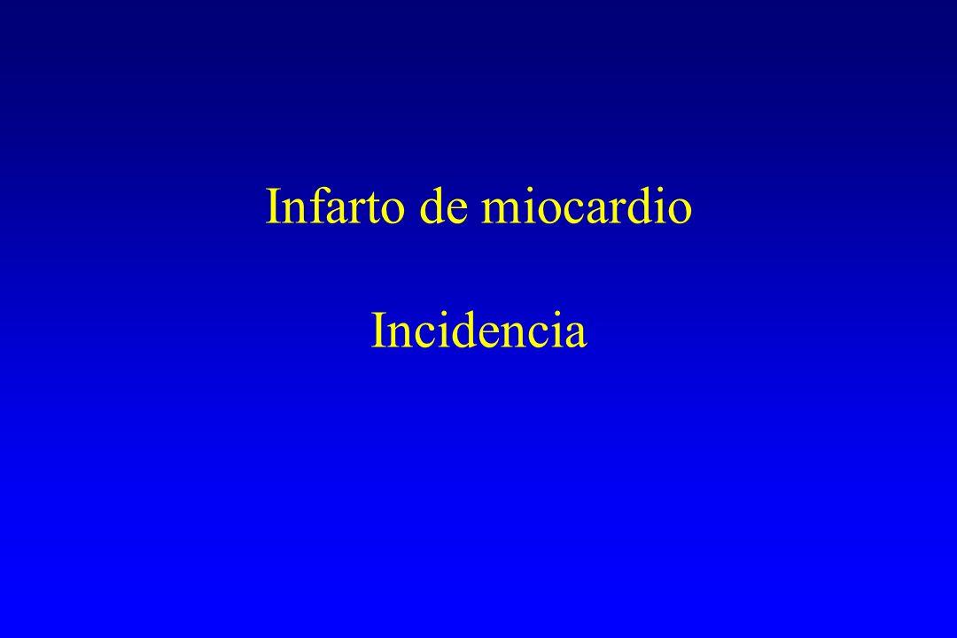 Infarto de miocardio Incidencia