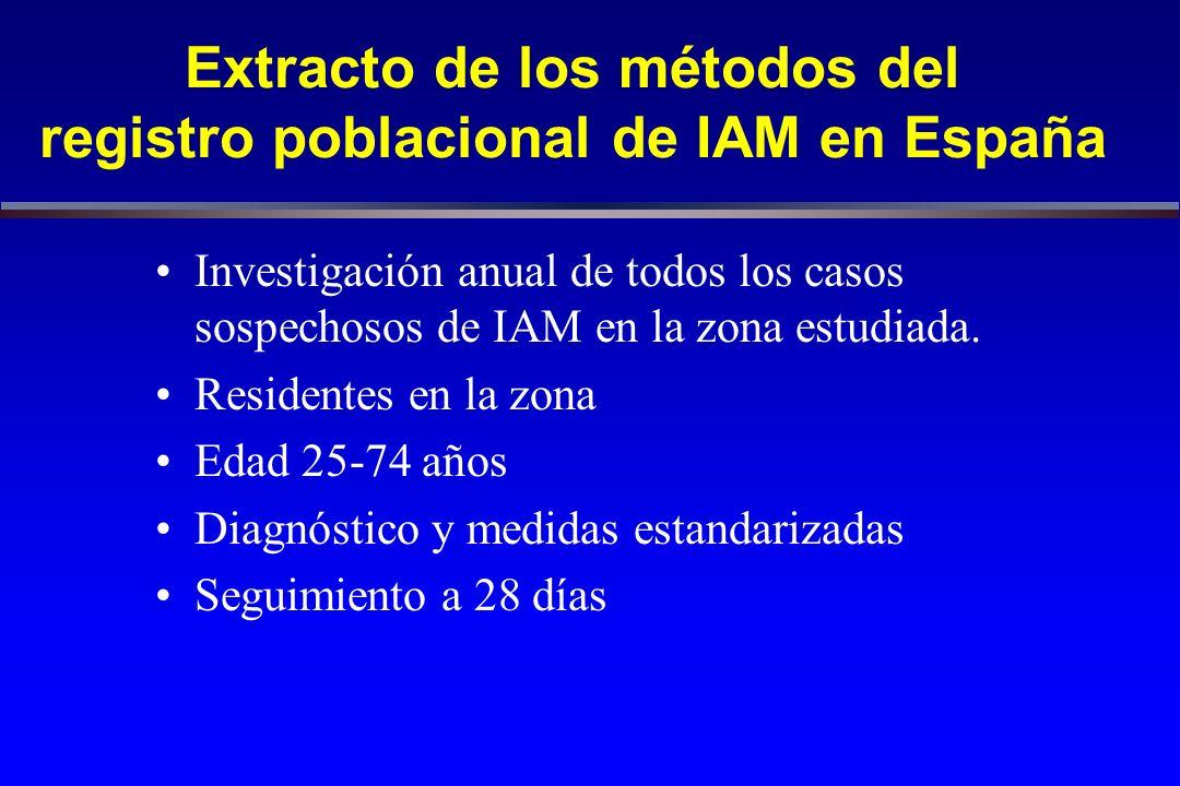 Extracto de los métodos del registro poblacional de IAM en España Investigación anual de todos los casos sospechosos de IAM en la zona estudiada.