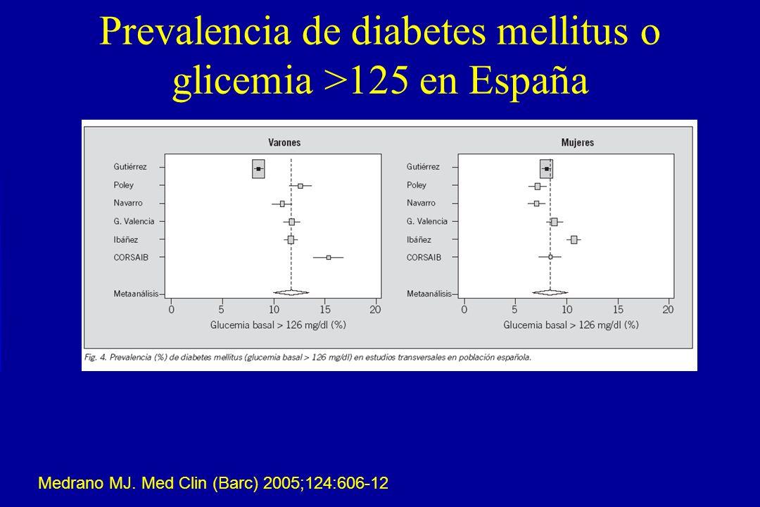 Prevalencia de diabetes mellitus o glicemia >125 en España Medrano MJ.