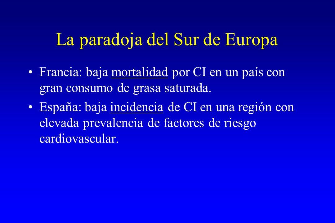 La paradoja del Sur de Europa Francia: baja mortalidad por CI en un país con gran consumo de grasa saturada.