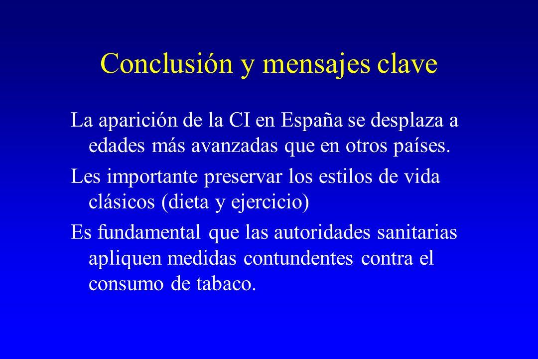 Conclusión y mensajes clave La aparición de la CI en España se desplaza a edades más avanzadas que en otros países.