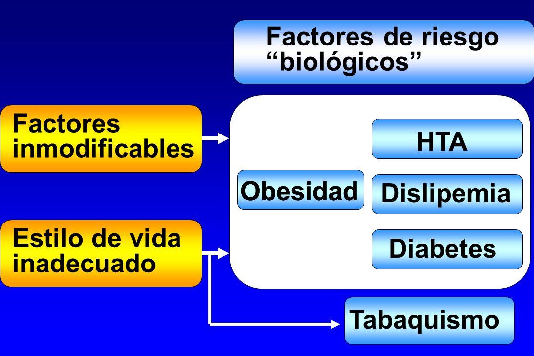 Enfermedad cardiovascular Cardiopatía hipertensiva F.