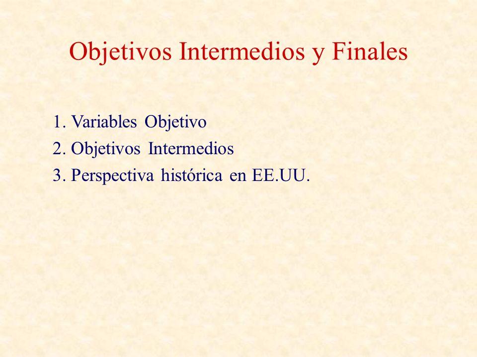 Criterios para la elección de objetivos intermedios Efecto predictivo en objetivos finales – Tipos de interés lo cumple bastante bien, los agregados monetarios es menos claro