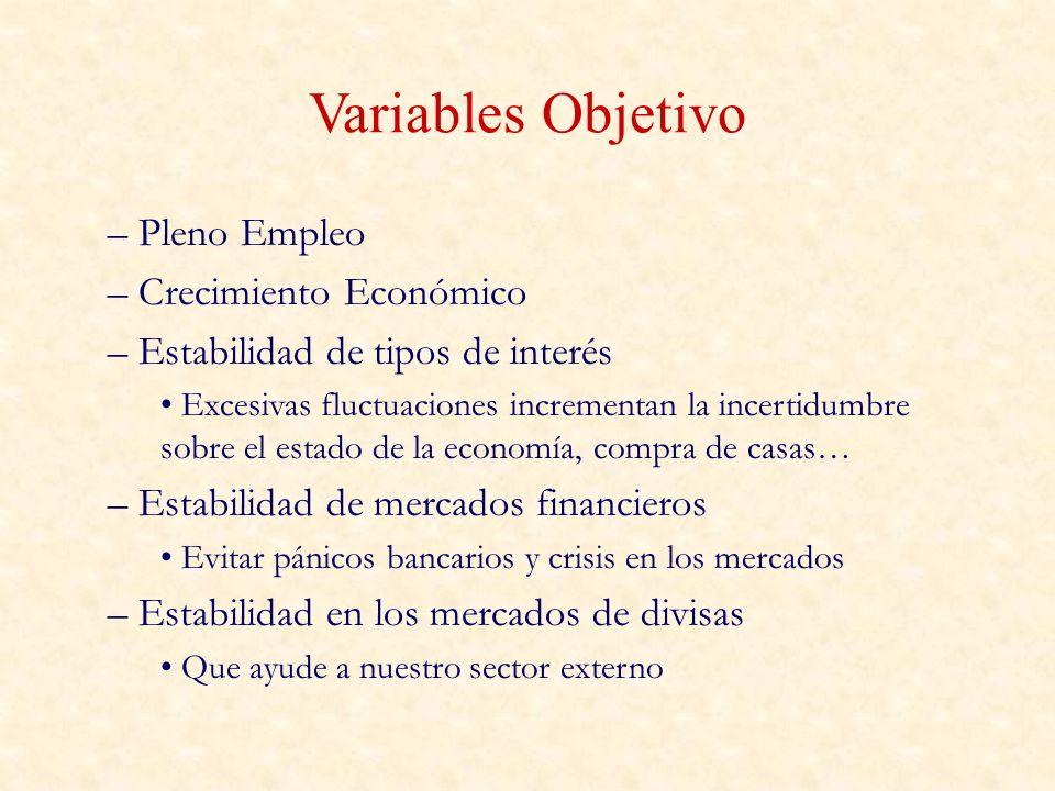 – Hay conflictos o disyuntivas entre estos objetivos Inflación y desempleo Inflación y estabilidad de tipos de interés – Éstos son los grandes retos de la Política Monetaria (Tema 5) Variables Objetivo