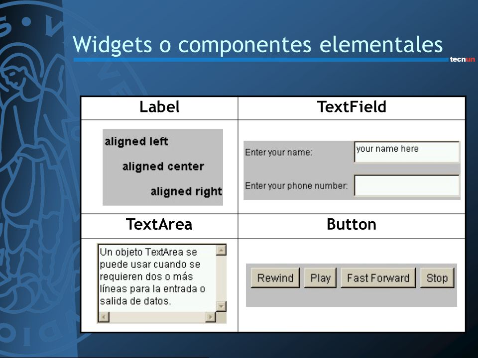 Widgets o componentes elementales LabelTextField TextAreaButton