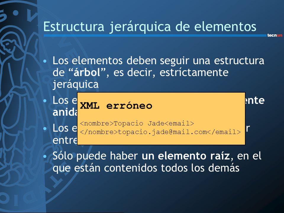 Estructura jerárquica de elementos Los elementos deben seguir una estructura de árbol, es decir, estríctamente jeráquica Los elementos deben estar cor