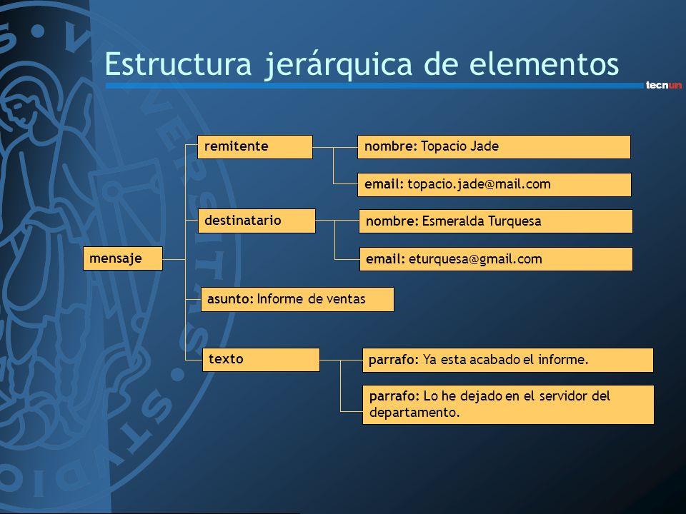 Estructura jerárquica de elementos mensaje remitente destinatario asunto: Informe de ventas texto nombre: Topacio Jade email: topacio.jade@mail.com no