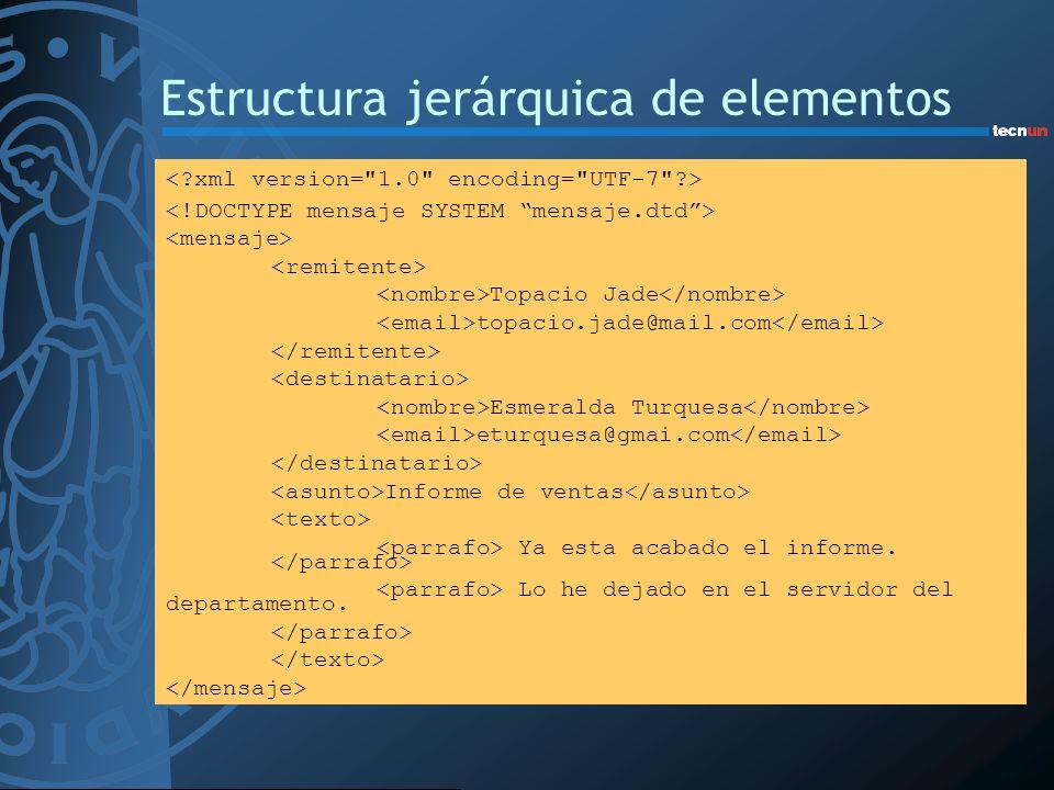 Estructura jerárquica de elementos Topacio Jade topacio.jade@mail.com Esmeralda Turquesa eturquesa@gmai.com Informe de ventas Ya esta acabado el infor
