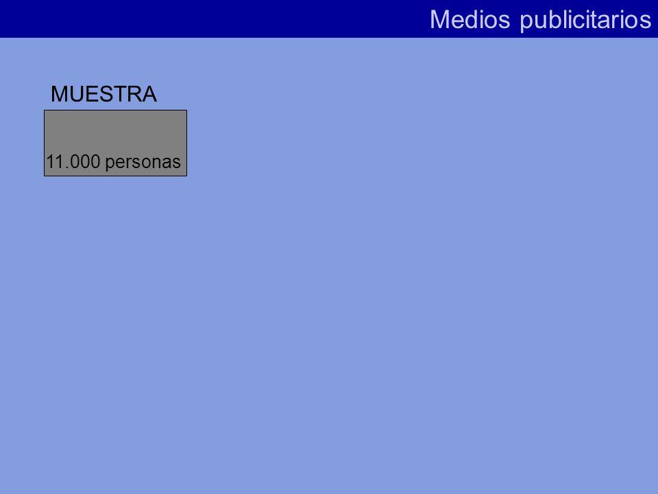 Métodos de selección de la Muestra Medios publicitarios SISTEMA DE RUTAS SISTEMA DE CUOTAS