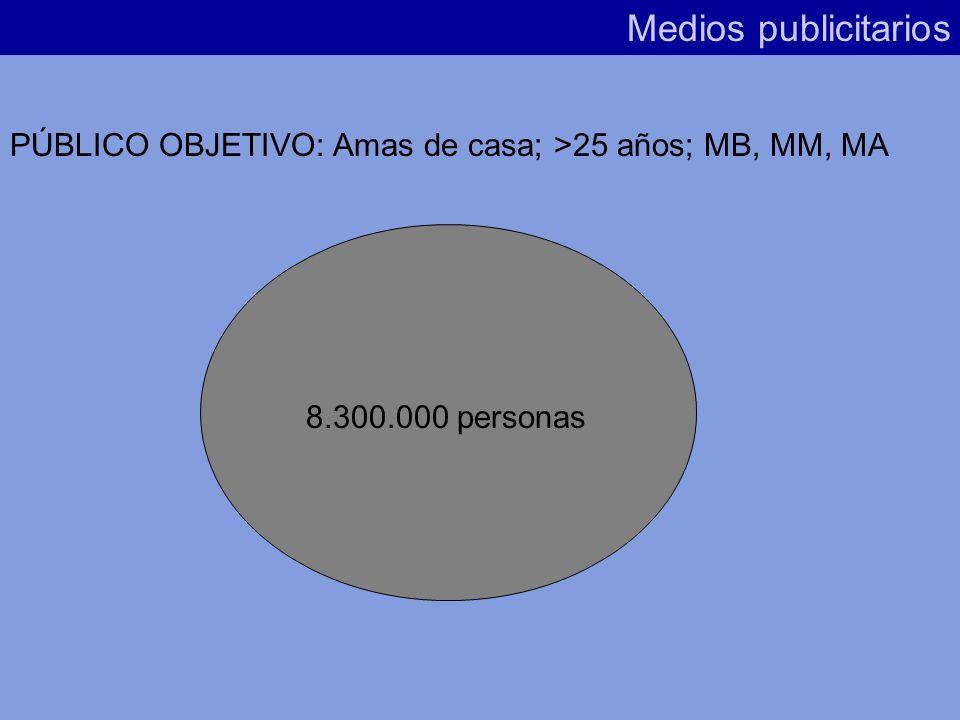 3º/ Público Objetivo Medios publicitarios Es el conjunto de personas a las que va específicamente dirigida nuestra comunicación.