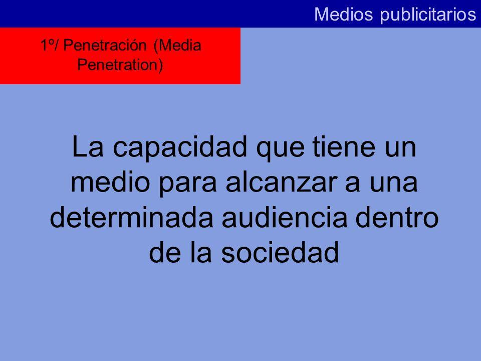 Variables relativas al análisis de medios o soportes individuales Medios publicitarios