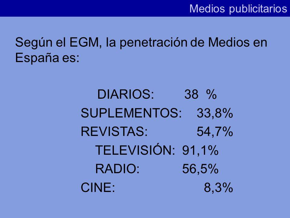 En este sentido, la penetración será mayor o menor, en función de: Medios publicitarios Alcance El interés que despierta ante el público