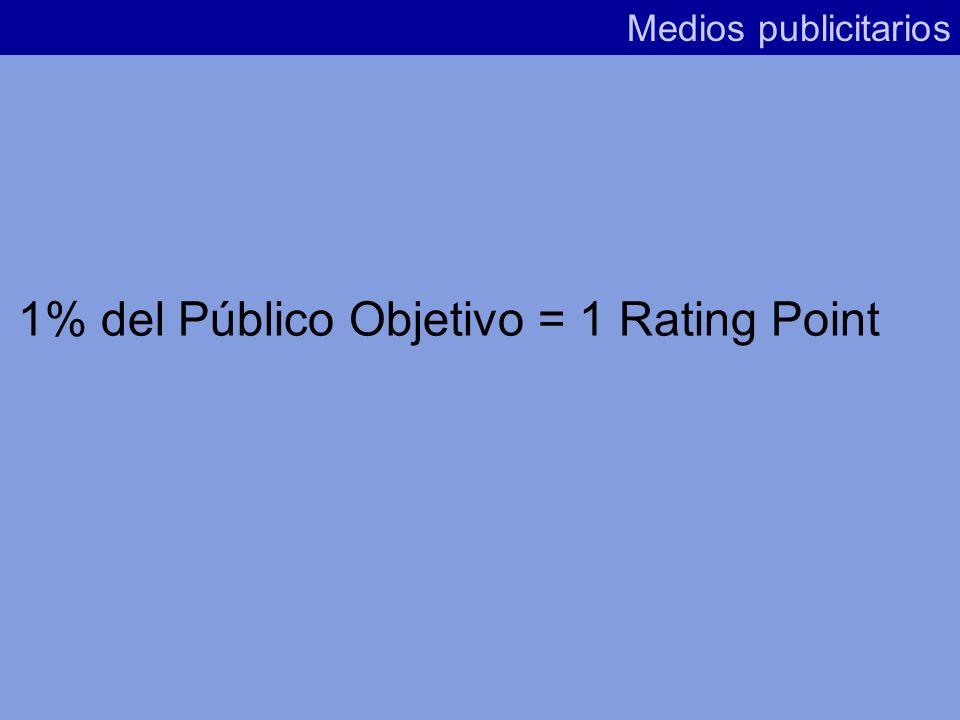 Medios publicitarios El rating (porcentaje sobre la audiencia) adquiere verdadera utilidad publicitaria cuando se aplica sobre un Público Objetivo pre