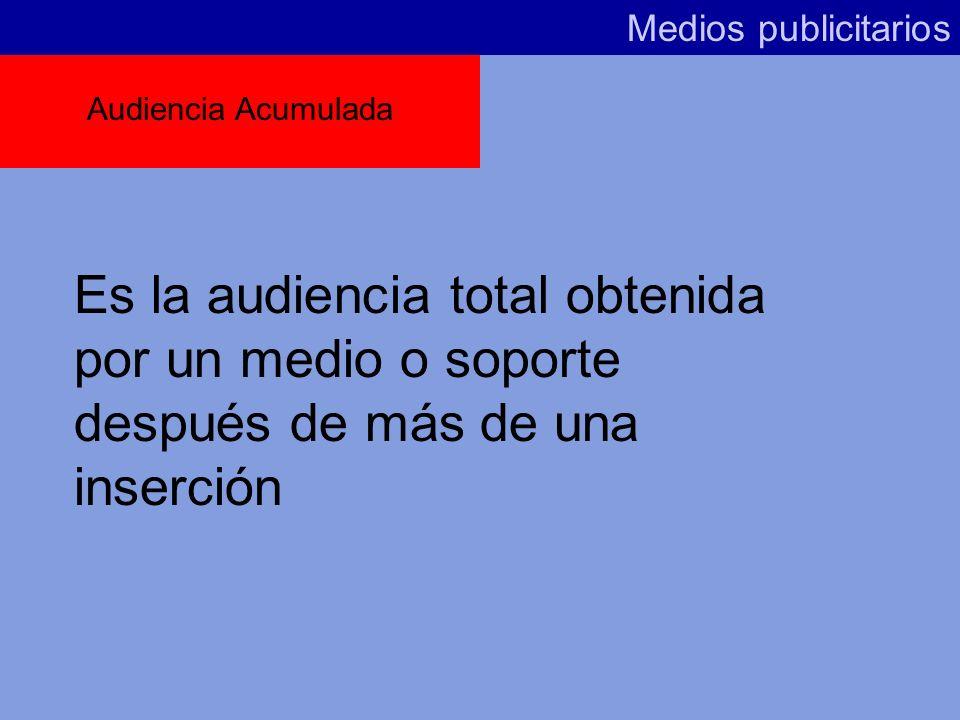 Medios publicitarios UNIVERSO: 33.500.000 personas H>18 años P.O. 15.000.000 Audiencia útil 2.000.000 Audiencia Marca: 3.500.000 RATING: 12,6%