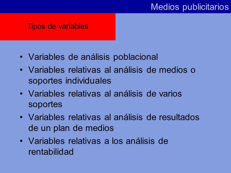 ¿Qué son las Variables? Medios publicitarios Son una serie de unidades básicas de medida que facilitan la interpretación y la toma de decisiones a par