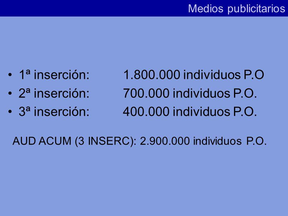 Medios publicitarios UNIVERSO: 33.500.000 personas H>18 años P.O. 15.000.000 2ª1ª3ª
